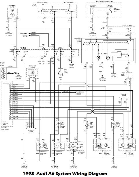 DIAGRAM] 2003 Audi A6 User Wiring Diagram FULL Version HD Quality Wiring  Diagram - OUTLETDIAGRAM.CONOSCENZACALABRIA.IT | Audi A6 Wiring Diagrams Free |  | outletdiagram.conoscenzacalabria.it