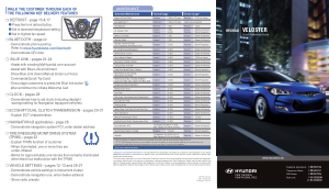 2015 Hyundai Veloster Quick Reference Guide Free Download