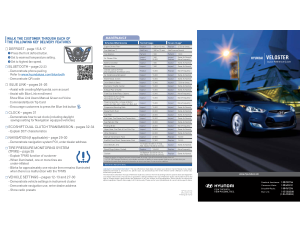 2016 Hyundai Veloster Quick Reference Guide Free Download