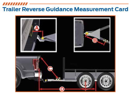 2017 Ford Super Duty Trailer Reverse Guidance Measurement Card Free Download