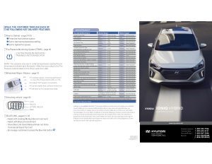 2017 Hyundai Ioniq Hybrid Ev Quick Reference Guide Free Download