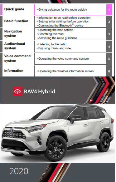 2020 Toyota rav4 Hybrid Hv Navigation And Multimedia System Owners Manual Free Download