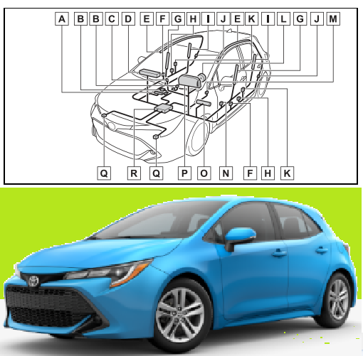 2021 Toyota Corolla Hatchback Owners Manual Free Download