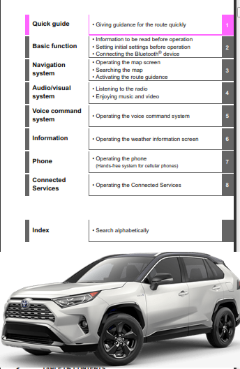 2021 Toyota rav4 Hybrid Hv Navigation And Multimedia System Owners Manual Free Download